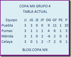 GRUPO 4 COPA MX