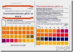 Dabisly: Come misurare il pH di un cosmetico