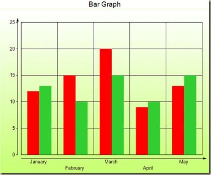 comparative bar graph