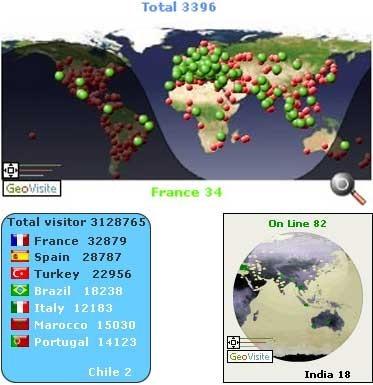 contadores web con geovisite