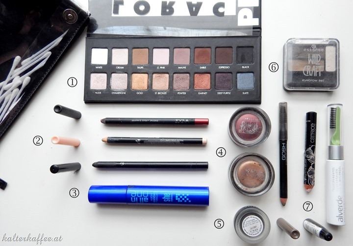 Monthly Favourites Beauty Blogger