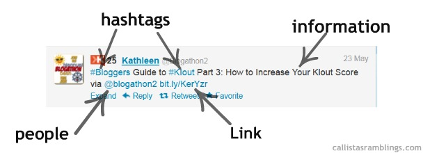 Parts of a Tweet - hashtag, link, mention, information