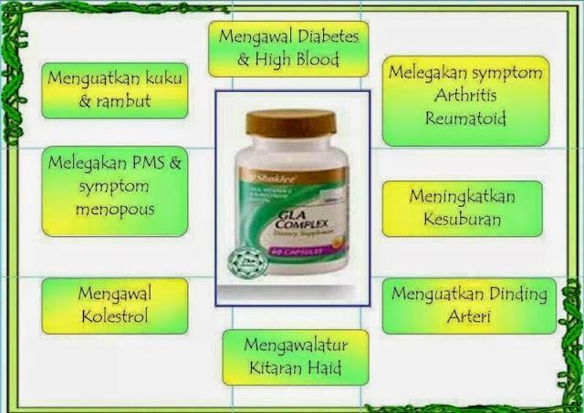 kesuburan,Cyst, turun berat badan,kawal kolesterol, PMS
