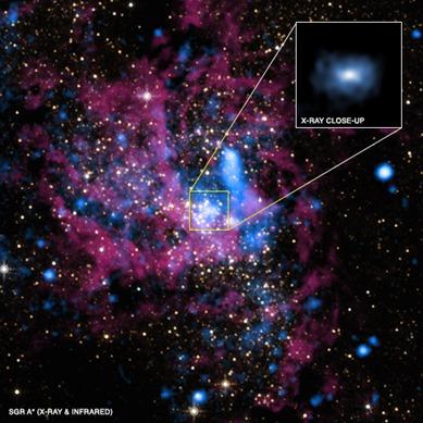 região do buraco negro Sagittarius A*