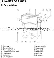 Buku Panduan Service Mesin Fotocopy Canon NP6050