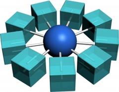 website central hub