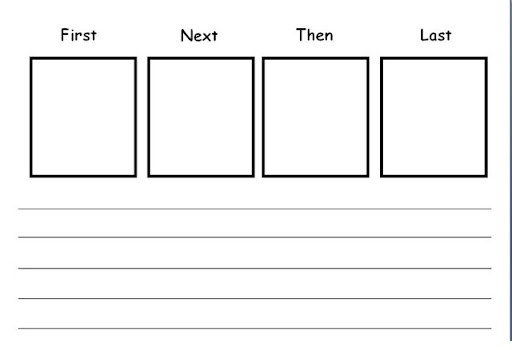 Number Names Worksheets sequencing worksheets for 1st grade – Story Sequencing Worksheets for Kindergarten