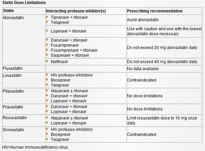 FDA_statins