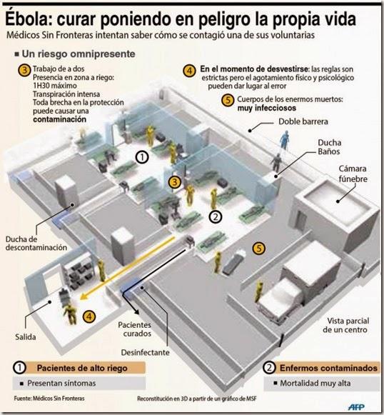 El ébola en el mundo