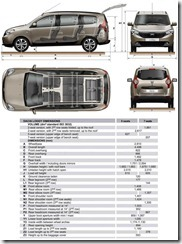 dacia lodgy 2012 29