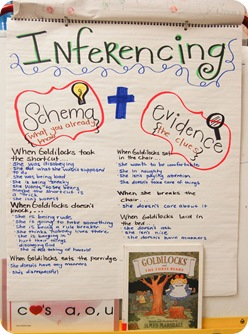 Inference Chart (1 of 1)