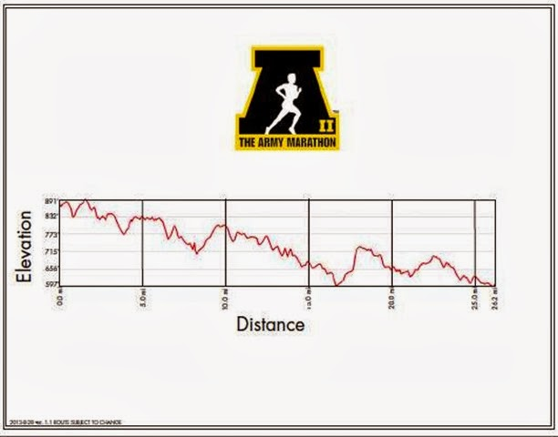 2014 Army Marathon Course