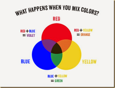 mix-primary-colors-chart