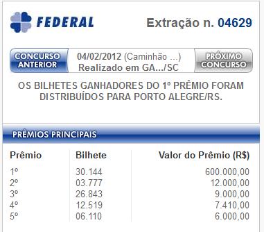 Resultado da extração da Loteria Federal de 04/02/2012