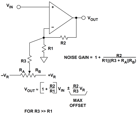 Non-inverting op amp external offset trim methods