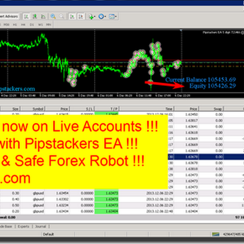 Best forex ea live account