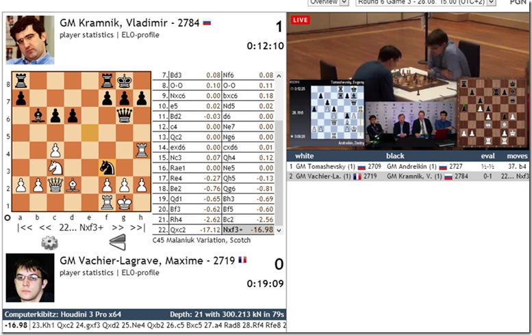 Round 6, Game 3, FIDE World Cup 2013, Kramnik 1-0 MVL