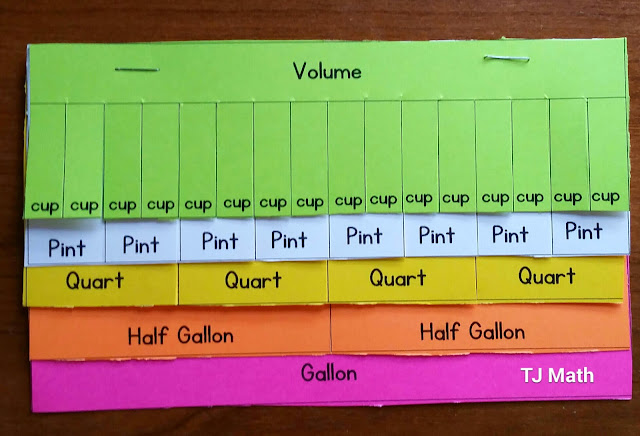 Volume Bars Foldable - Help students visualize customary volume conversions.