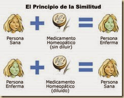 ley_de_similitud_homeopatia