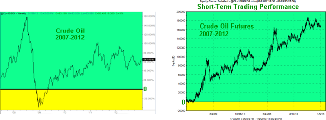 OIL-Short-Term-Graphs_thumb2