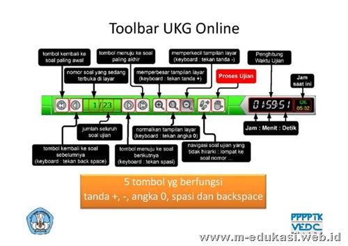 ukg uji kompetensi guru online