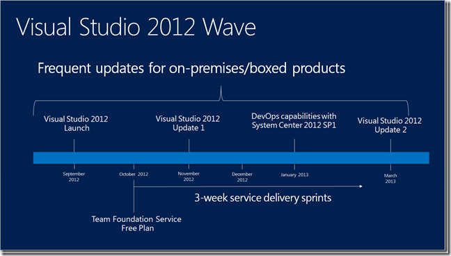 VS2012_Cadence_Schedule_thumb_7295A6BE