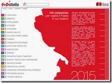 Noi Italia 2015