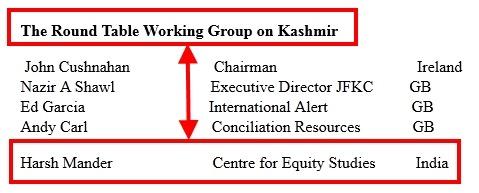 Harsh Mander, member, working group on Jammu & Kashmir, Justice Foundation, Pakistani front organisation