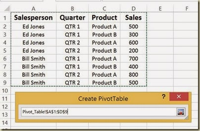 Pivot Tables in Excel - Select Data