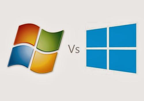 Windows 8 Windows 7 ohwzo.nl.jpg