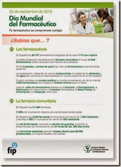 2013_Cartel_Dia_Mundial_Farmaceutico_Sabiasque_TH