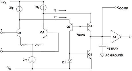 AD847-family folded cascode simplified circuit