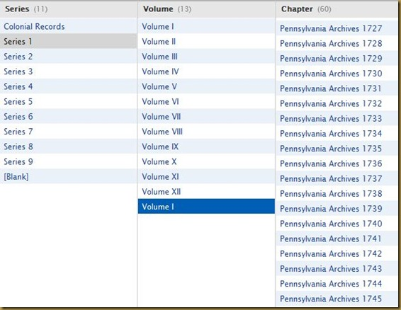 Pennsylvania Archives, Colonial Records, Series 1, Volume 1c
