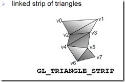 Triangle_Strip