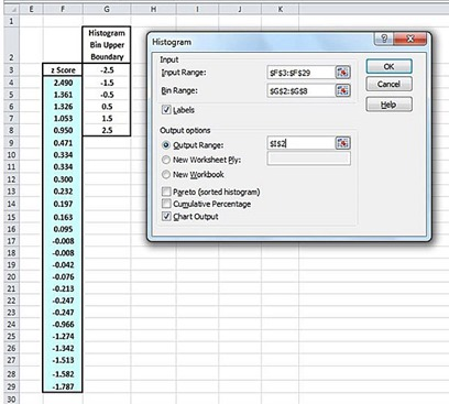 Excel Master Series Blog: Histogram With the Histogram Data ...