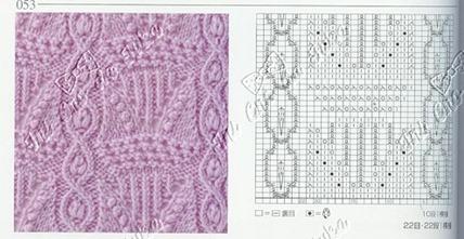 padrão 3