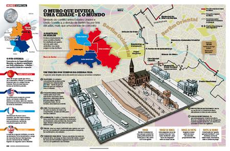 infografia muro berlin aniversario personajes anos caida