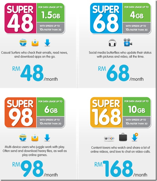 yes15_postpaid4_03