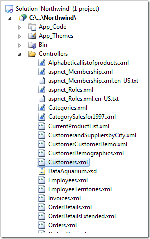 Data controllers in a Web Site Factory application