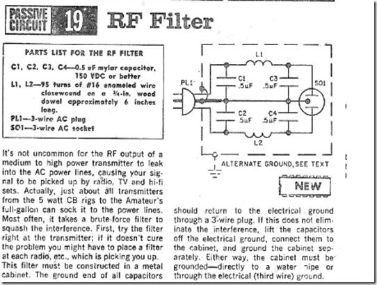 rf filter