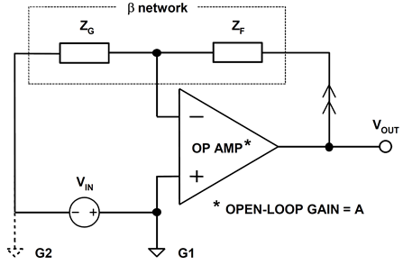 Non-ideal op amp stage for gain error analysis