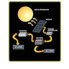 energía-solar-termoeléctrica-