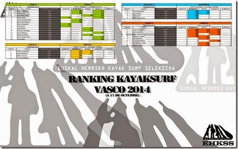 PUBLICACIÓN DEL RANKING VASCO pag2