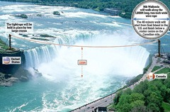 Nik Wallenga's tightrope walk at Niagara Falls