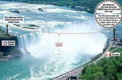 Nik Wallenga's tightrope walk at Niagara Falls