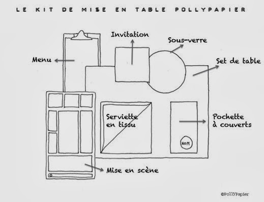 Kit-mise-en-table-pollypapier