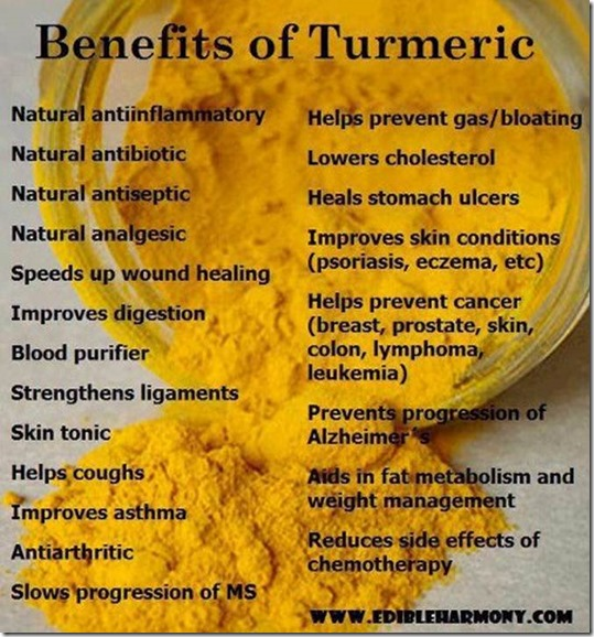 turmeric chart