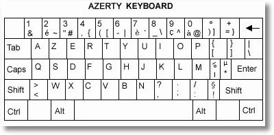 key-azerty