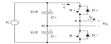 Single-phase half-bridge VSI.