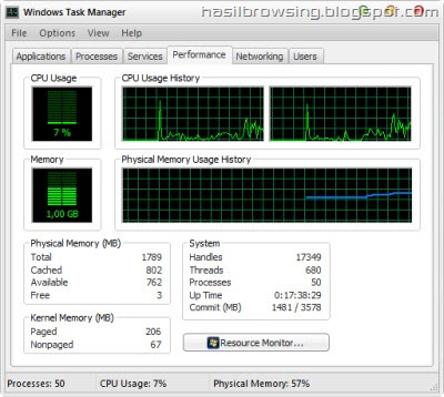 Penggunaan RAM di windows 7
